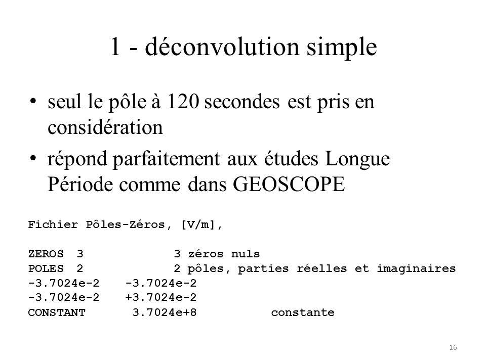 1 - déconvolution simple seul le pôle à 120 secondes est pris en considération répond parfaitement aux études Longue Période comme dans GEOSCOPE 16 Fichier Pôles-Zéros, [V/m], ZEROS33 zéros nuls POLES22 pôles, parties réelles et imaginaires-3.7024e-2 -3.7024e-2+3.7024e-2 CONSTANT 3.7024e+8constante