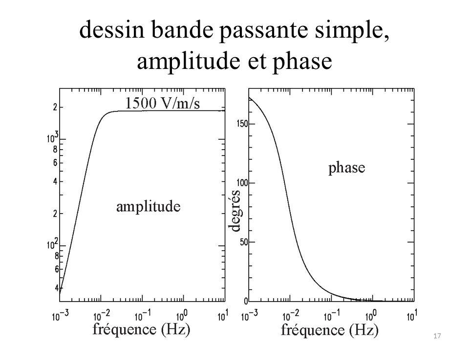 dessin bande passante simple, amplitude et phase 17