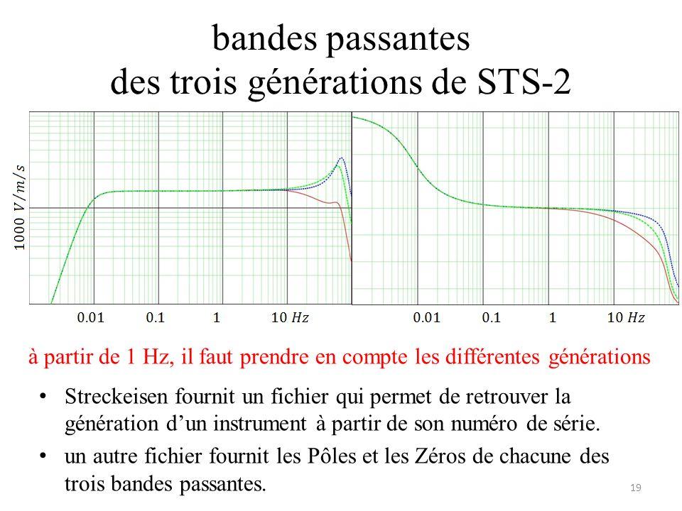bandes passantes des trois générations de STS-2 Streckeisen fournit un fichier qui permet de retrouver la génération dun instrument à partir de son numéro de série.