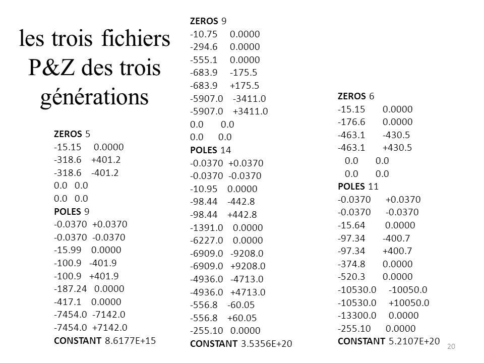 les trois fichiers P&Z des trois générations 20 ZEROS 5 -15.15 0.0000 -318.6 +401.2 -318.6 -401.2 0.0 POLES 9 -0.0370 +0.0370 -0.0370 -15.99 0.0000 -100.9 -401.9 -100.9 +401.9 -187.24 0.0000 -417.1 0.0000 -7454.0 -7142.0 -7454.0 +7142.0 CONSTANT 8.6177E+15 ZEROS 9 -10.75 0.0000 -294.6 0.0000 -555.1 0.0000 -683.9 -175.5 -683.9 +175.5 -5907.0 -3411.0 -5907.0 +3411.0 0.0 POLES 14 -0.0370 +0.0370 -0.0370 -10.95 0.0000 -98.44 -442.8 -98.44 +442.8 -1391.0 0.0000 -6227.0 0.0000 -6909.0 -9208.0 -6909.0 +9208.0 -4936.0 -4713.0 -4936.0 +4713.0 -556.8 -60.05 -556.8 +60.05 -255.10 0.0000 CONSTANT 3.5356E+20 ZEROS 6 -15.15 0.0000 -176.6 0.0000 -463.1 -430.5 -463.1 +430.5 0.0 0.0 POLES 11 -0.0370 +0.0370 -0.0370 -15.64 0.0000 -97.34 -400.7 -97.34 +400.7 -374.8 0.0000 -520.3 0.0000 -10530.0 -10050.0 -10530.0 +10050.0 -13300.0 0.0000 -255.10 0.0000 CONSTANT 5.2107E+20