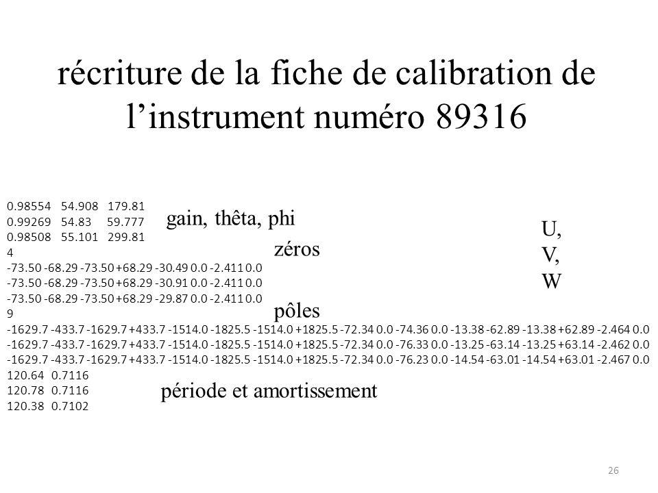 récriture de la fiche de calibration de linstrument numéro 89316 26 0.98554 54.908 179.81 0.99269 54.83 59.777 0.98508 55.101 299.81 4 -73.50 -68.29 -73.50 +68.29 -30.49 0.0 -2.411 0.0 -73.50 -68.29 -73.50 +68.29 -30.91 0.0 -2.411 0.0 -73.50 -68.29 -73.50 +68.29 -29.87 0.0 -2.411 0.0 9 -1629.7 -433.7 -1629.7 +433.7 -1514.0 -1825.5 -1514.0 +1825.5 -72.34 0.0 -74.36 0.0 -13.38 -62.89 -13.38 +62.89 -2.464 0.0 -1629.7 -433.7 -1629.7 +433.7 -1514.0 -1825.5 -1514.0 +1825.5 -72.34 0.0 -76.33 0.0 -13.25 -63.14 -13.25 +63.14 -2.462 0.0 -1629.7 -433.7 -1629.7 +433.7 -1514.0 -1825.5 -1514.0 +1825.5 -72.34 0.0 -76.23 0.0 -14.54 -63.01 -14.54 +63.01 -2.467 0.0 120.64 0.7116 120.78 0.7116 120.38 0.7102 gain, thêta, phi zéros pôles U, V, W période et amortissement