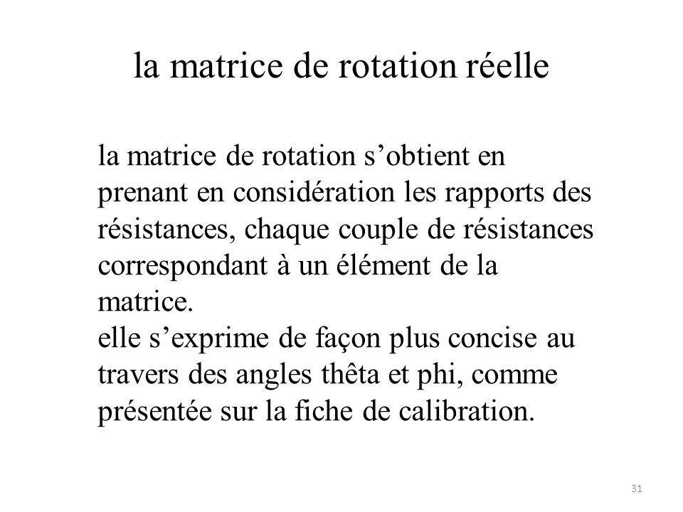 la matrice de rotation réelle 31 la matrice de rotation sobtient en prenant en considération les rapports des résistances, chaque couple de résistances correspondant à un élément de la matrice.