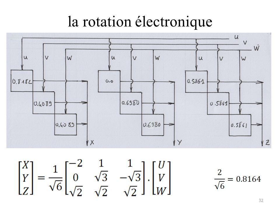 la rotation électronique 32
