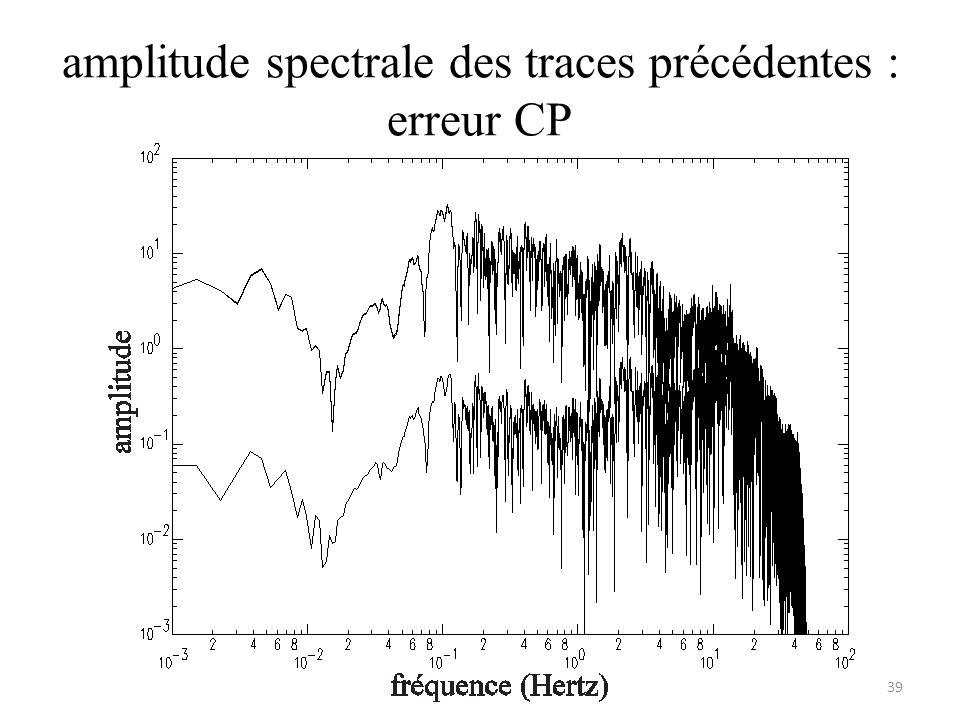 amplitude spectrale des traces précédentes : erreur CP 39