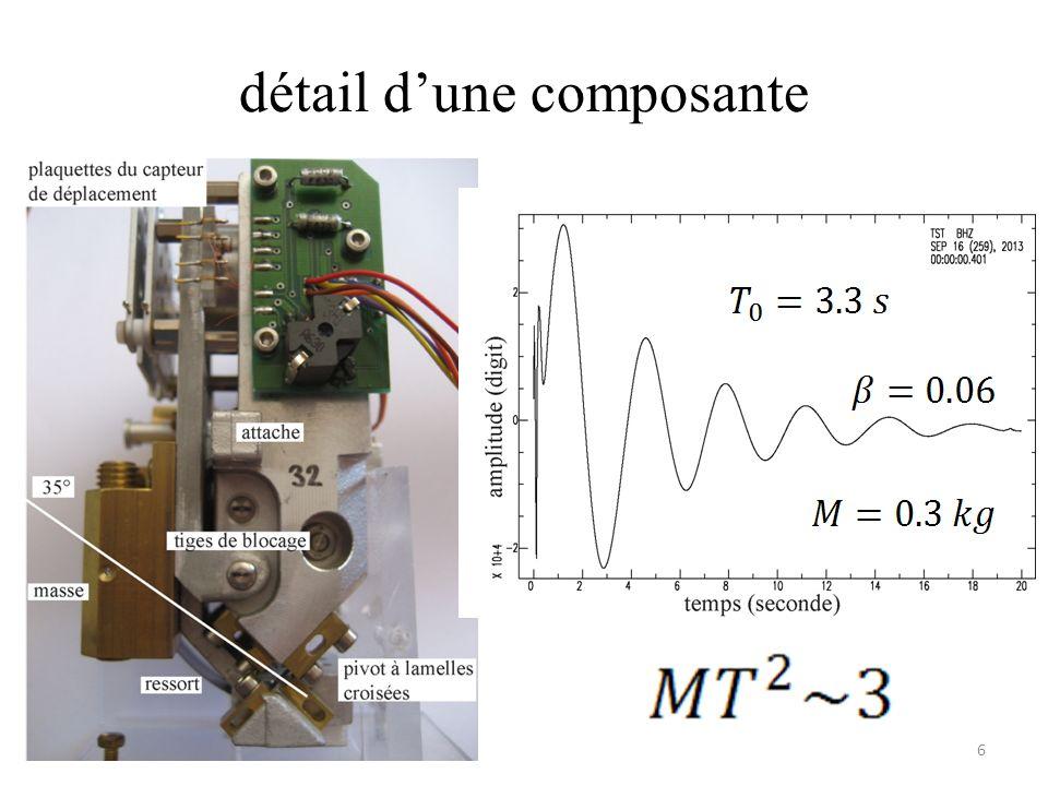 détail dune composante 6