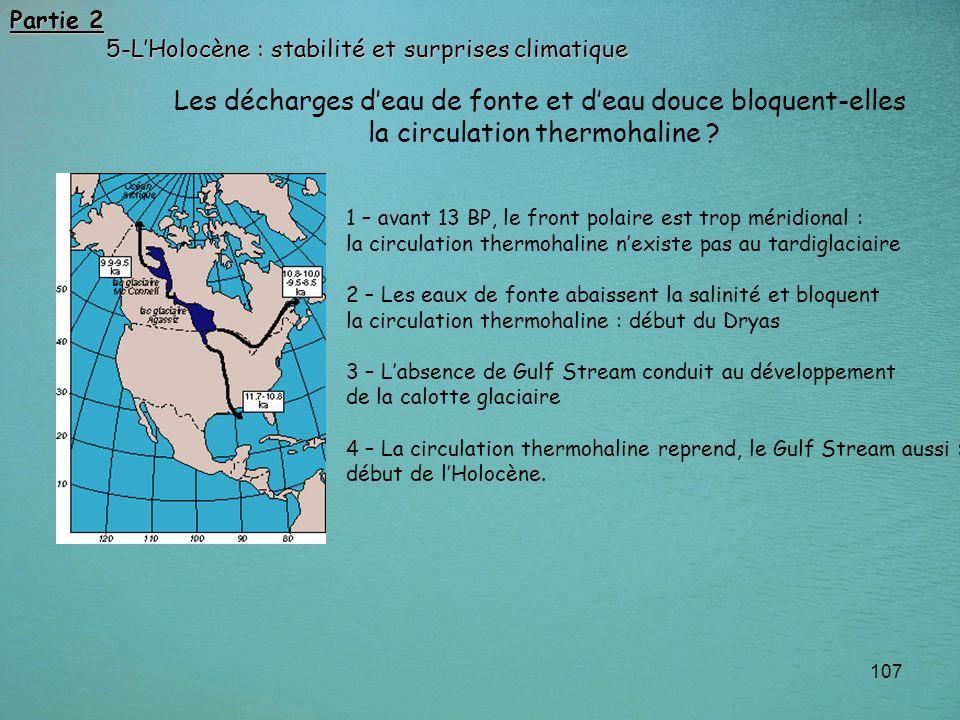107 Les décharges deau de fonte et deau douce bloquent-elles la circulation thermohaline ? 1 – avant 13 BP, le front polaire est trop méridional : la