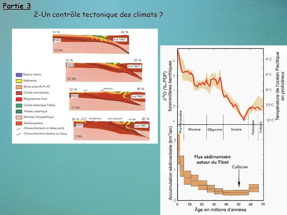 114 Partie 3 2-Un contrôle tectonique des climats ? 2-Un contrôle tectonique des climats ?