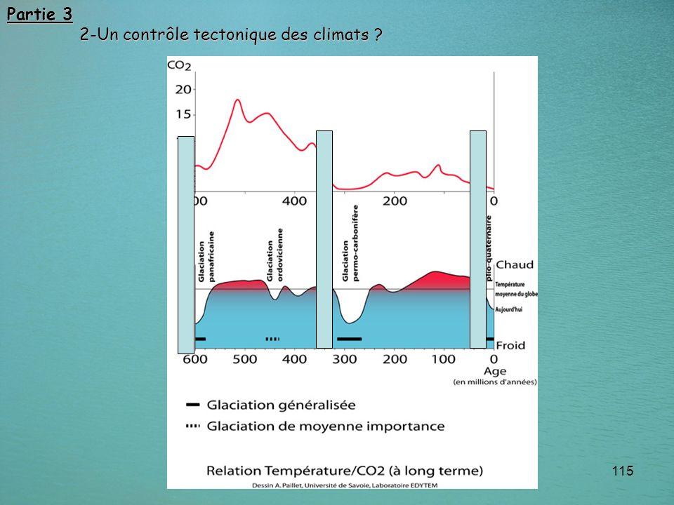 115 Partie 3 2-Un contrôle tectonique des climats ? 2-Un contrôle tectonique des climats ?