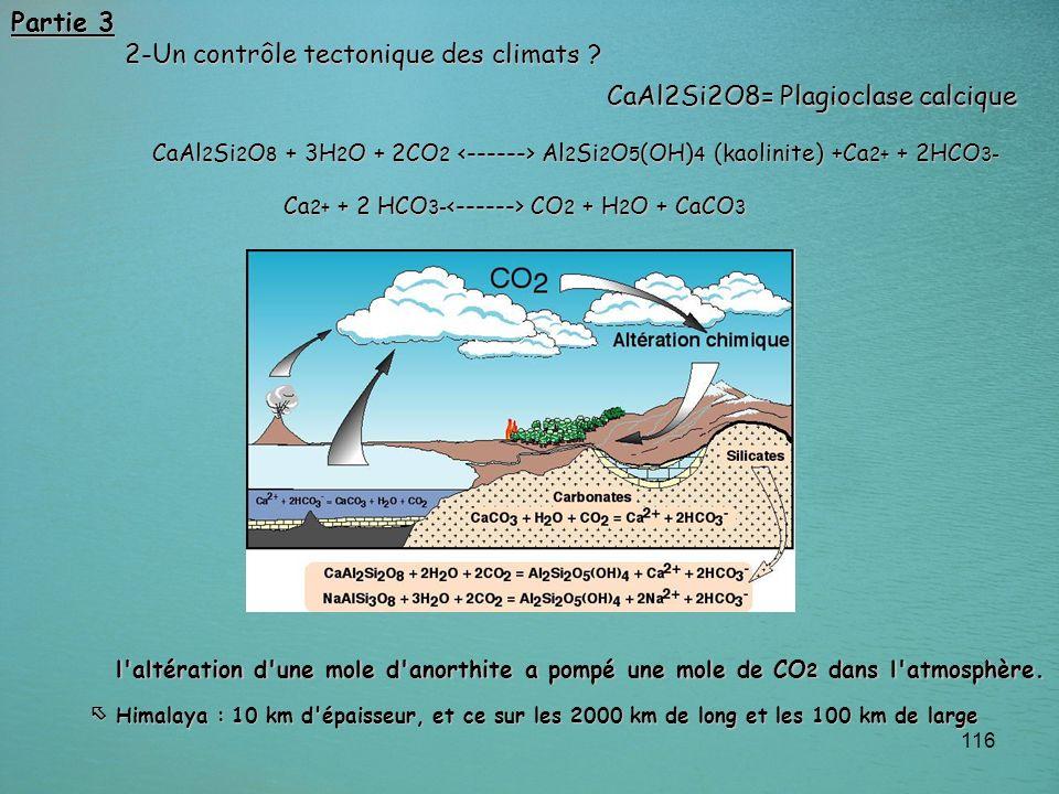 116 Partie 3 2-Un contrôle tectonique des climats ? 2-Un contrôle tectonique des climats ? CaAl 2 Si 2 O 8 + 3H 2 O + 2CO 2 Al 2 Si 2 O 5 (OH) 4 (kaol