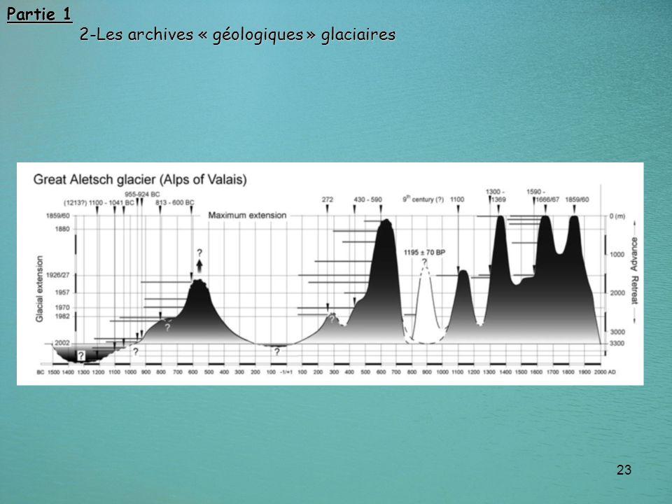 23 Partie 1 2-Les archives « géologiques » glaciaires 2-Les archives « géologiques » glaciaires