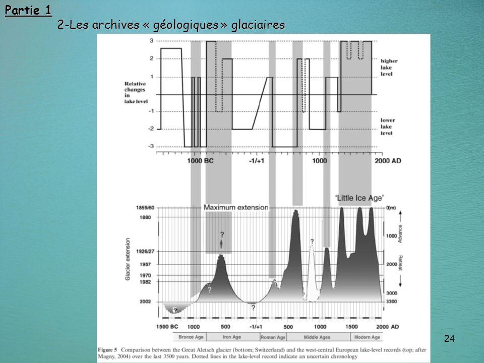 24 Partie 1 2-Les archives « géologiques » glaciaires 2-Les archives « géologiques » glaciaires