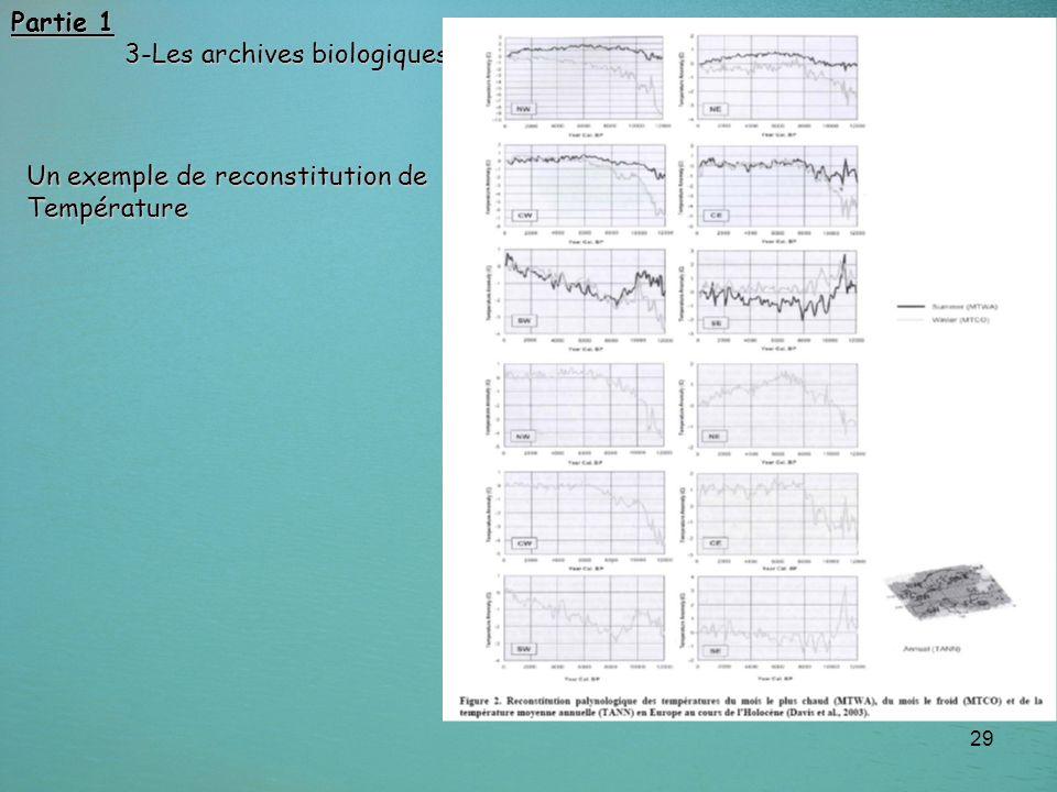 29 Partie 1 3-Les archives biologiques 3-Les archives biologiques Un exemple de reconstitution de Température