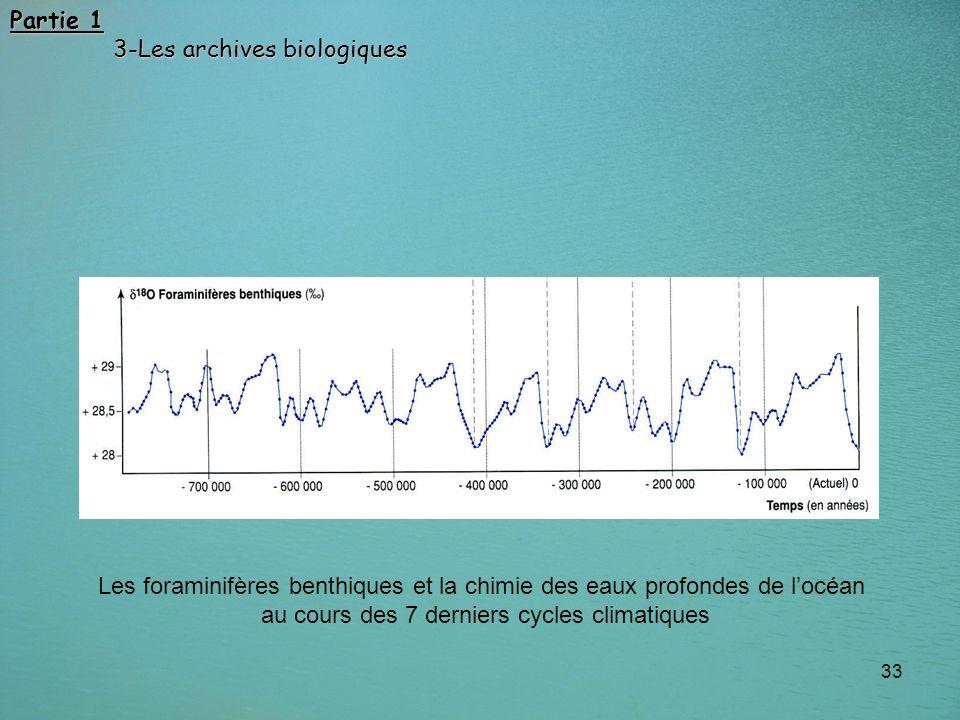 33 Les foraminifères benthiques et la chimie des eaux profondes de locéan au cours des 7 derniers cycles climatiques Partie 1 3-Les archives biologiqu