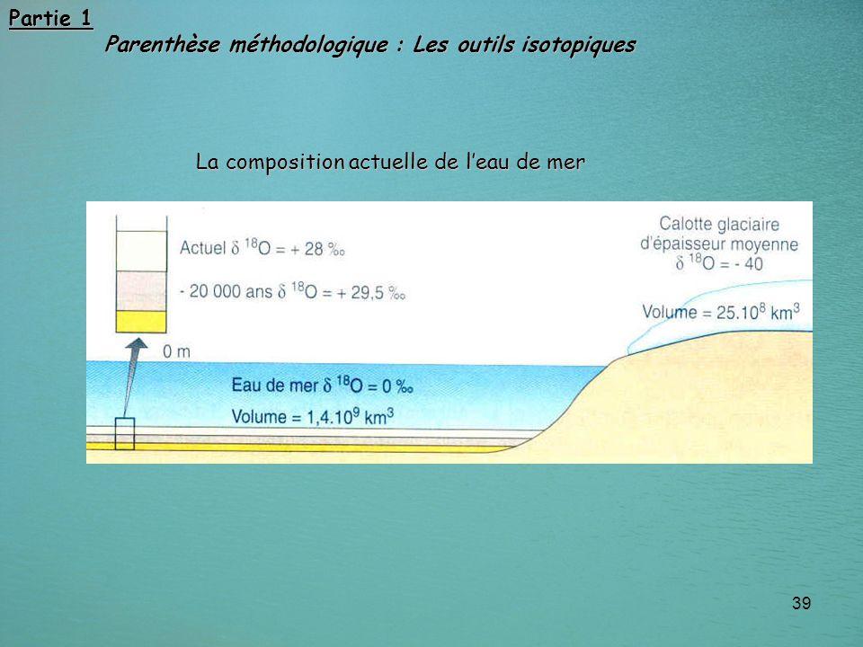 39 Partie 1 Parenthèse méthodologique : Les outils isotopiques Parenthèse méthodologique : Les outils isotopiques La composition actuelle de leau de m