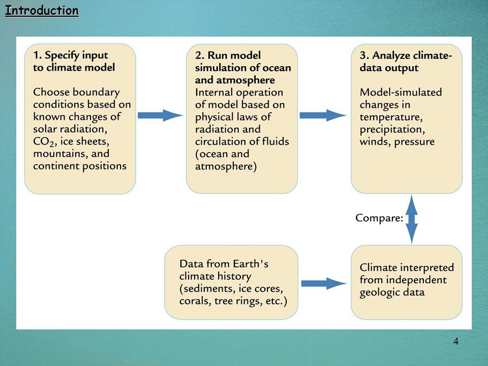 105 Partie 2 5-LHolocène : stabilité et surprises climatique