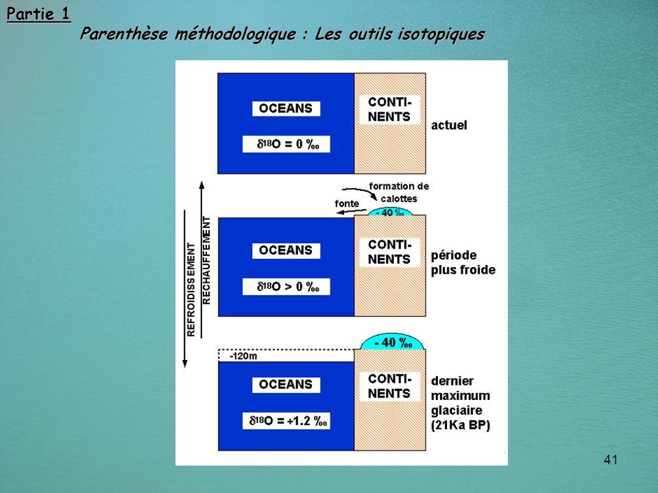 41 Partie 1 Parenthèse méthodologique : Les outils isotopiques Parenthèse méthodologique : Les outils isotopiques