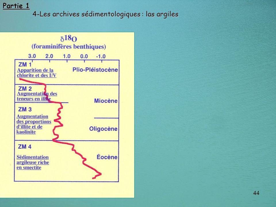 44 Partie 1 4-Les archives sédimentologiques : las argiles 4-Les archives sédimentologiques : las argiles