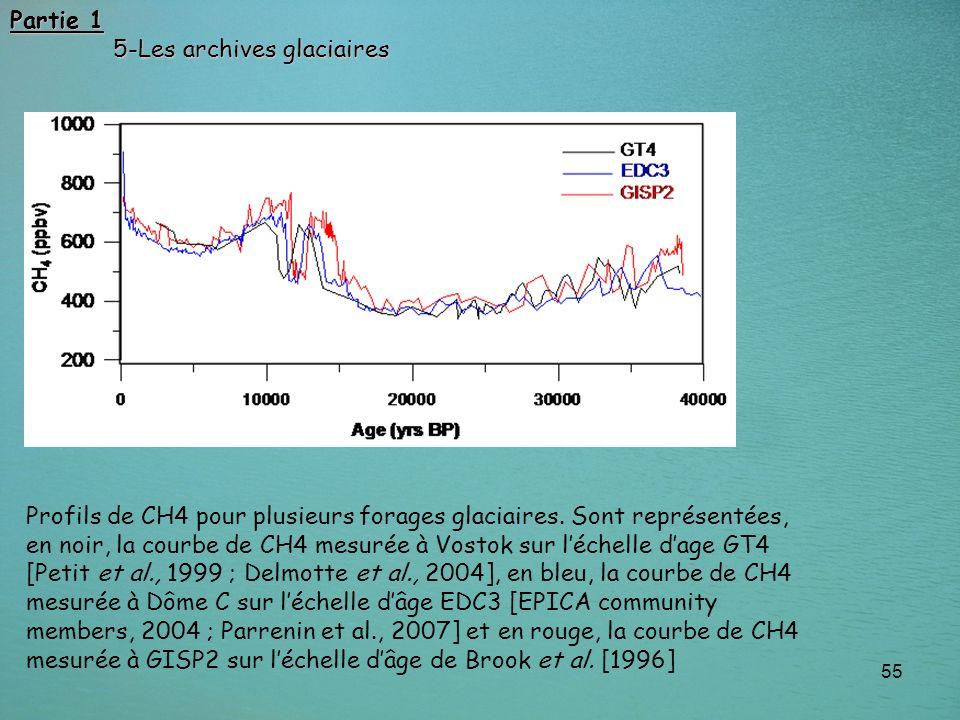 55 Partie 1 5-Les archives glaciaires 5-Les archives glaciaires Profils de CH4 pour plusieurs forages glaciaires. Sont représentées, en noir, la courb