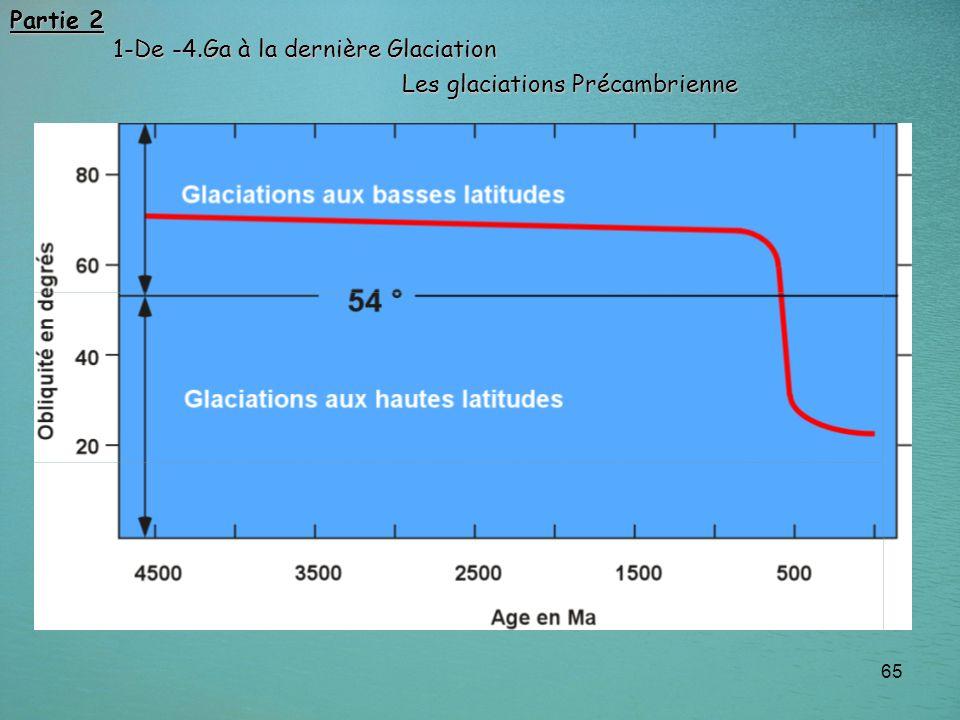 65 Les glaciations Précambrienne Partie 2 1-De -4.Ga à la dernière Glaciation 1-De -4.Ga à la dernière Glaciation
