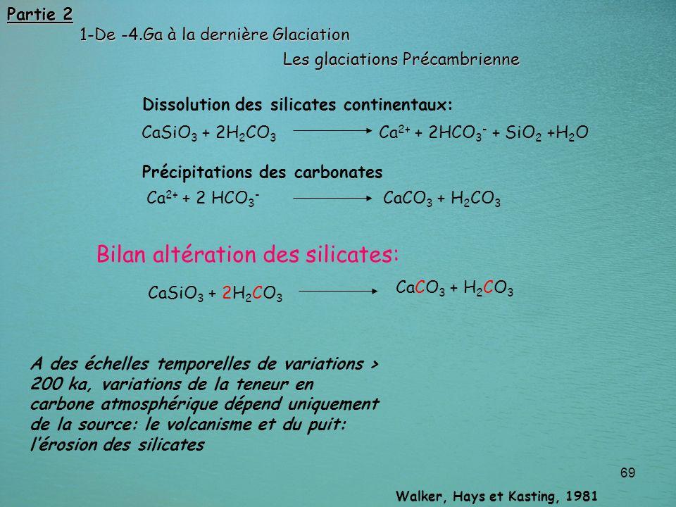 69 CaSiO 3 + 2H 2 CO 3 Ca 2+ + 2HCO 3 - + SiO 2 +H 2 O Dissolution des silicates continentaux: Précipitations des carbonates Ca 2+ + 2 HCO 3 - CaCO 3