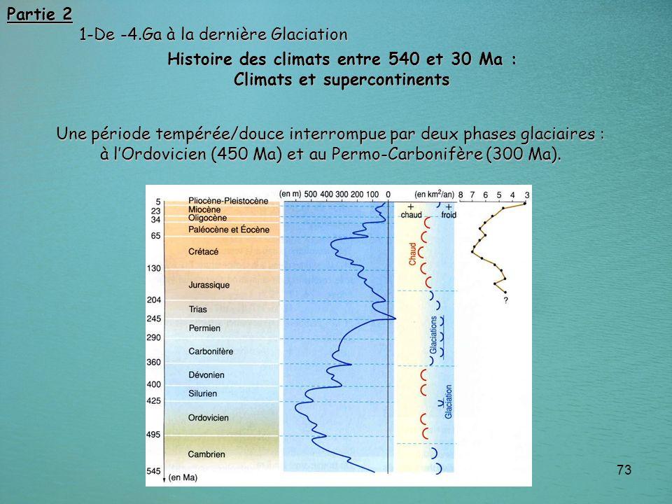 73 Partie 2 1-De -4.Ga à la dernière Glaciation 1-De -4.Ga à la dernière Glaciation Histoire des climats entre 540 et 30 Ma : Climats et supercontinen