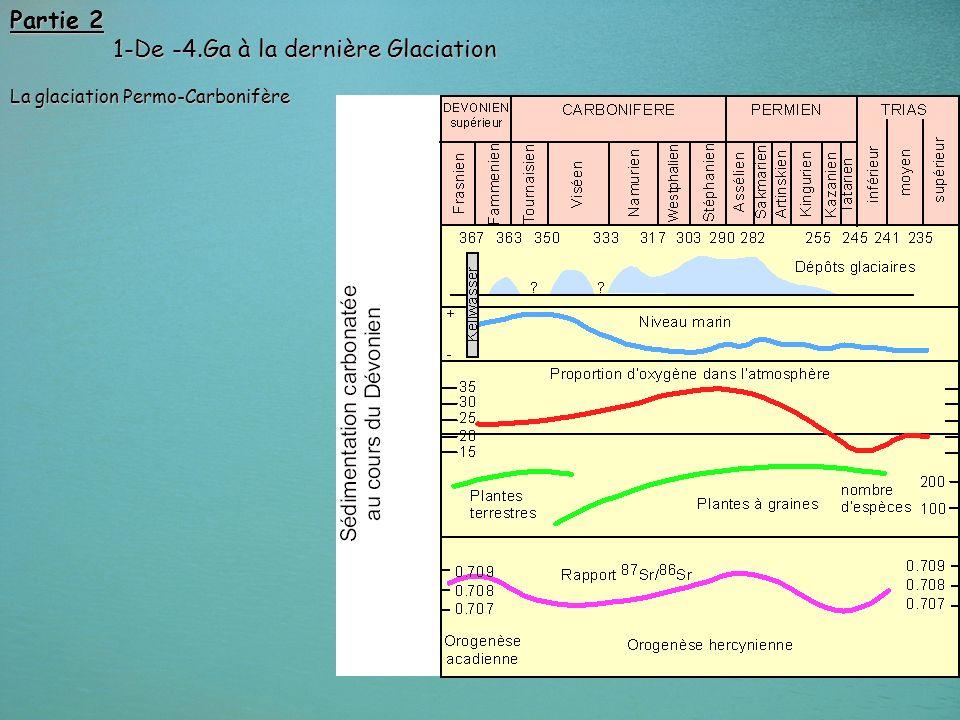 75 Partie 2 1-De -4.Ga à la dernière Glaciation 1-De -4.Ga à la dernière Glaciation La glaciation Permo-Carbonifère