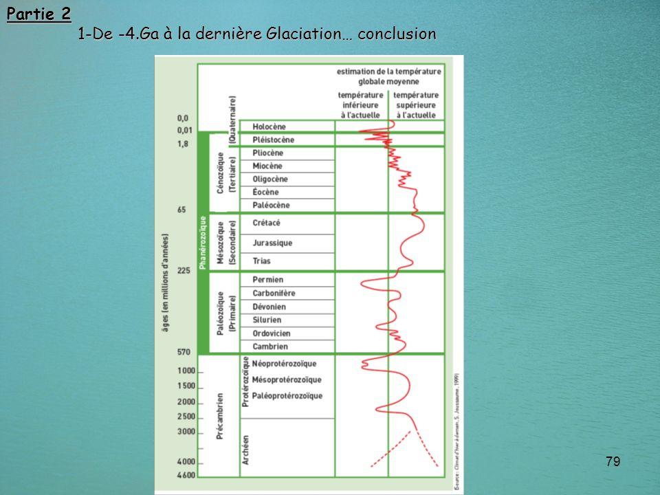 79 Partie 2 1-De -4.Ga à la dernière Glaciation… conclusion 1-De -4.Ga à la dernière Glaciation… conclusion
