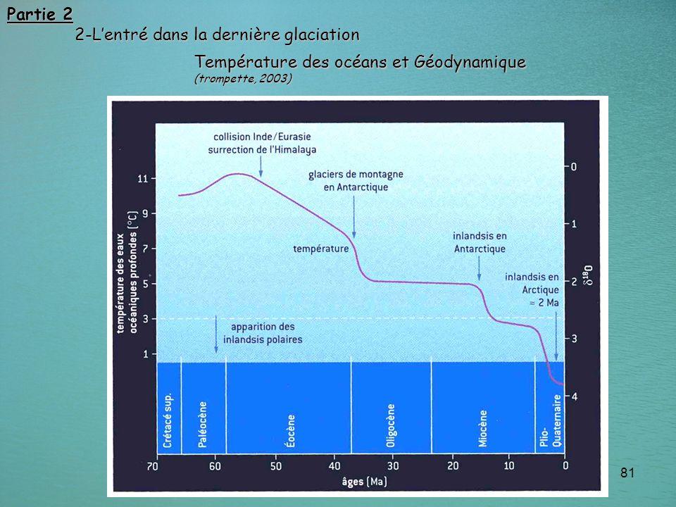 81 Partie 2 2-Lentré dans la dernière glaciation Température des océans et Géodynamique (trompette, 2003)