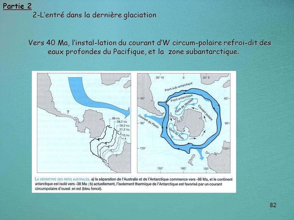82 Vers 40 Ma, linstal-lation du courant dW circum-polaire refroi-dit des eaux profondes du Pacifique, et la zone subantarctique. Vers 40 Ma, linstal-