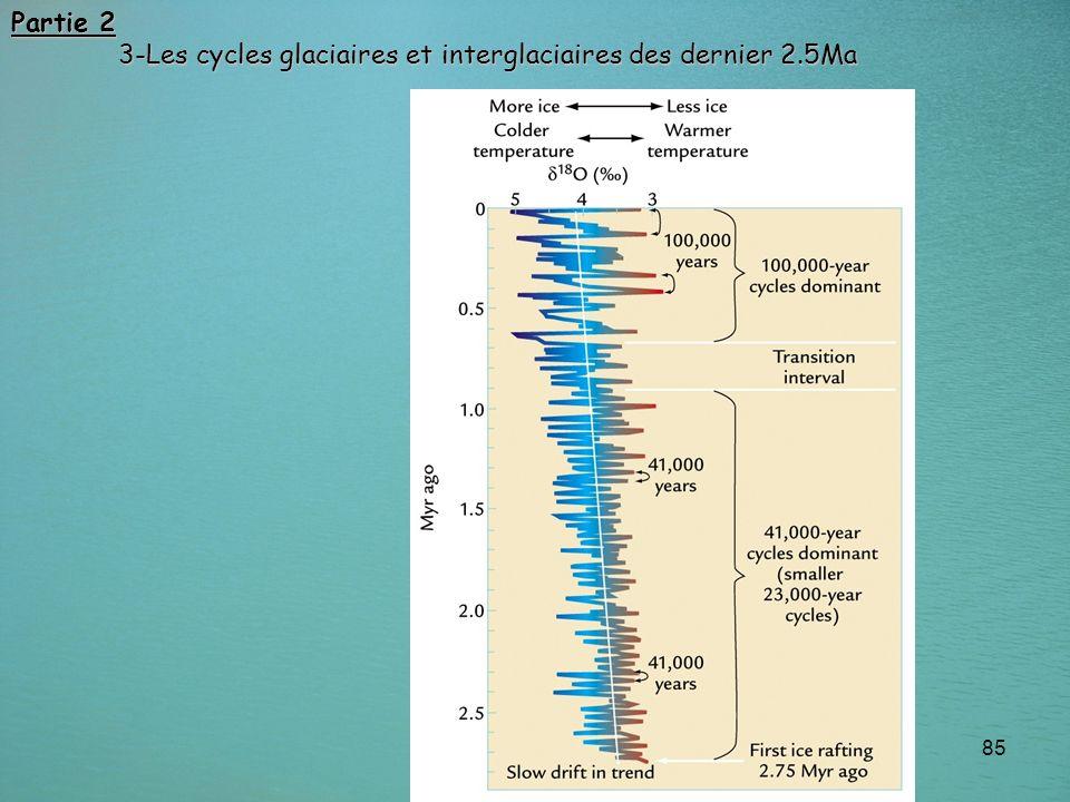 85 Partie 2 3-Les cycles glaciaires et interglaciaires des dernier 2.5Ma