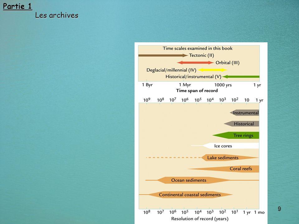 110 Paléoclimatologie…Introduction Partie 1- Les outils et méthodes 1-Les archives historiques 2-Les archives « géologiques » 3-Les archives biologiques Parenthèse méthodologique : Les outils isotopiques 4-Les archives sédimentologiques 5-Les archives glaciaires Partie 2- Lhistoire paléoclimatiques de la Terre 1-De -4.5 Ga à la dernière Glaciation 2-Lentré dans la dernière glaciation 3-Les cycles glaciaires et interglaciaires des dernier 2.5Ma 4-Lenregistrement du DMG 5-LHolocène : stabilité et surprise climatique Partie 3- Les moteurs des glaciations et des changements climatiques 1-Les paramètres forçant et leurs influences 2-Un contrôle tectonique des climats .