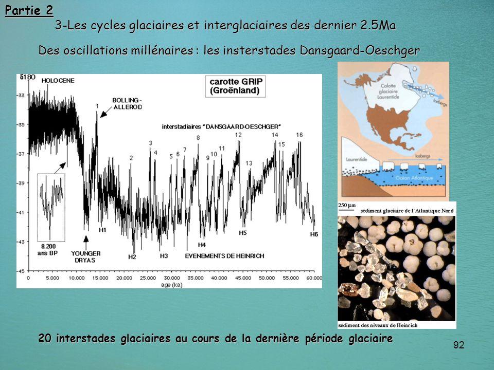 92 Des oscillations millénaires : les insterstades Dansgaard-Oeschger 20 interstades glaciaires au cours de la dernière période glaciaire Partie 2 3-L
