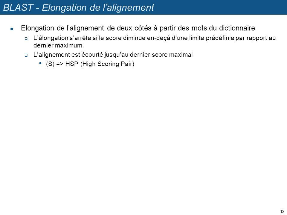 BLAST - Elongation de lalignement Elongation de lalignement de deux côtés à partir des mots du dictionnaire Lélongation sarrête si le score diminue en-deçà dune limite prédéfinie par rapport au dernier maximum.