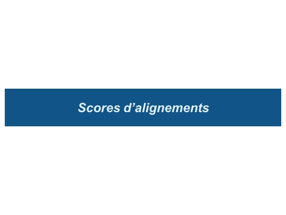Scores dalignements