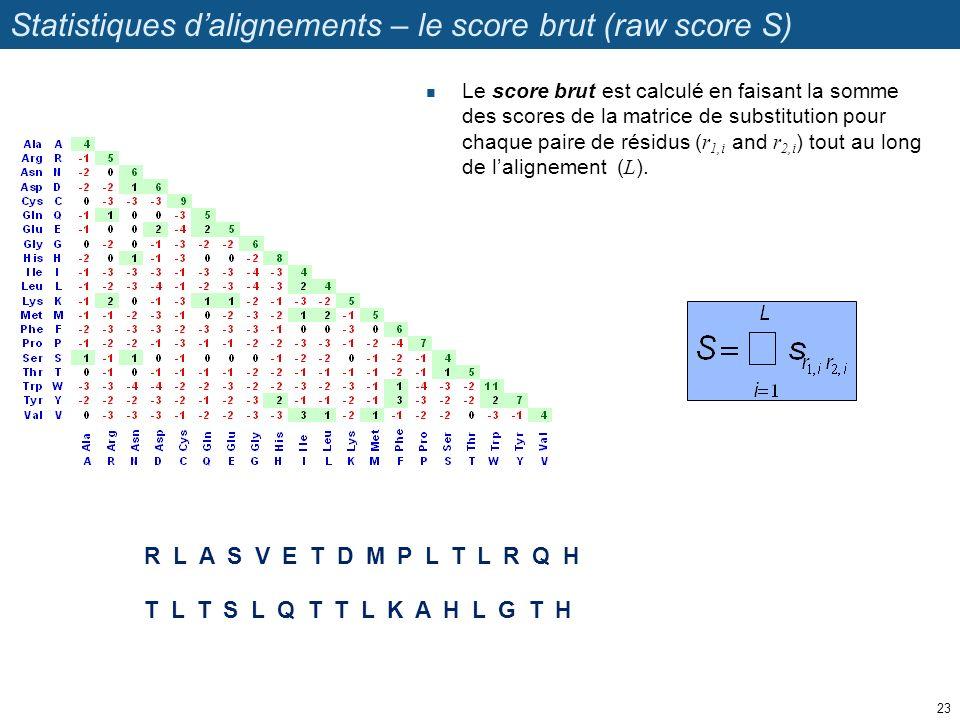 R L A S V E T D M P L T L R Q H T L T S L Q T T L K A H L G T H Statistiques dalignements – le score brut (raw score S) Le score brut est calculé en faisant la somme des scores de la matrice de substitution pour chaque paire de résidus ( r 1,i and r 2,i ) tout au long de lalignement ( L ).