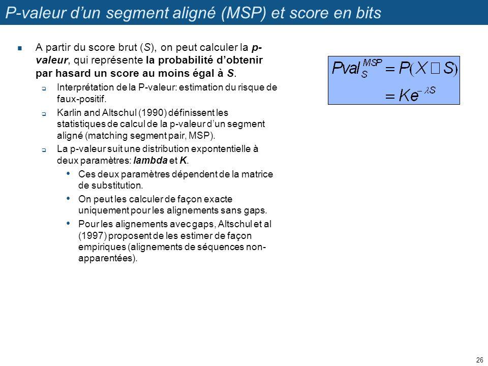 P-valeur dun segment aligné (MSP) et score en bits A partir du score brut (S), on peut calculer la p- valeur, qui représente la probabilité dobtenir par hasard un score au moins égal à S.