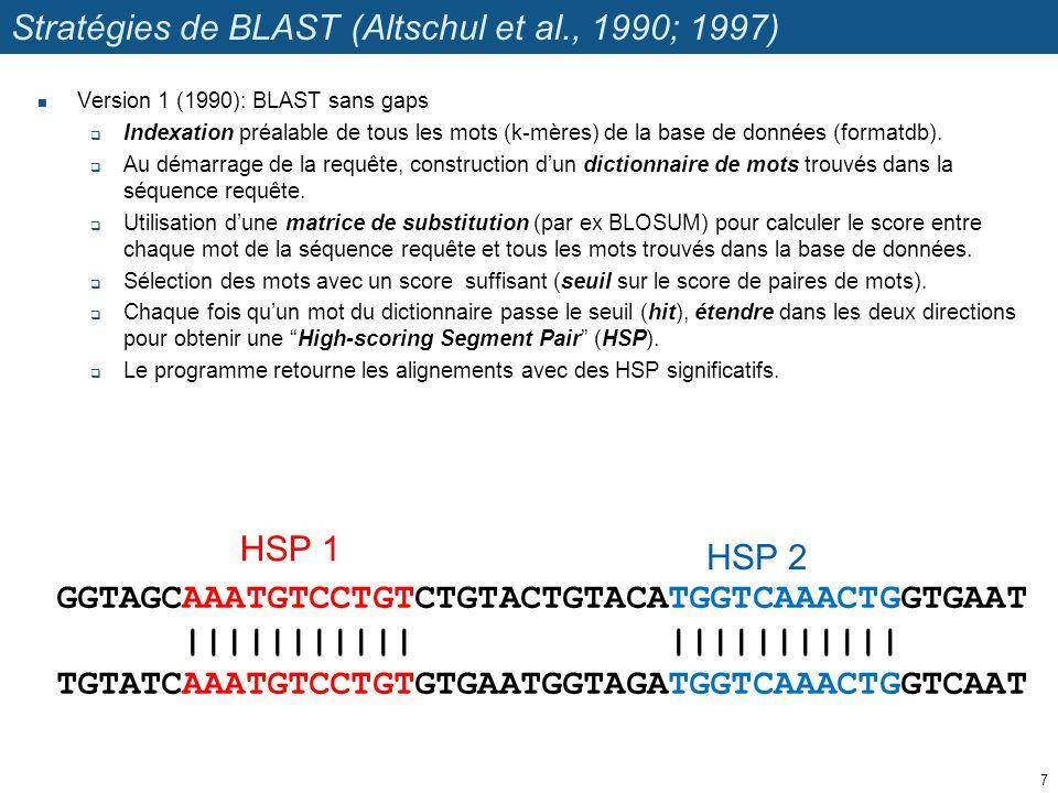 Stratégies de BLAST (Altschul et al., 1990; 1997) Version 1 (1990): BLAST sans gaps Indexation préalable de tous les mots (k-mères) de la base de données (formatdb).