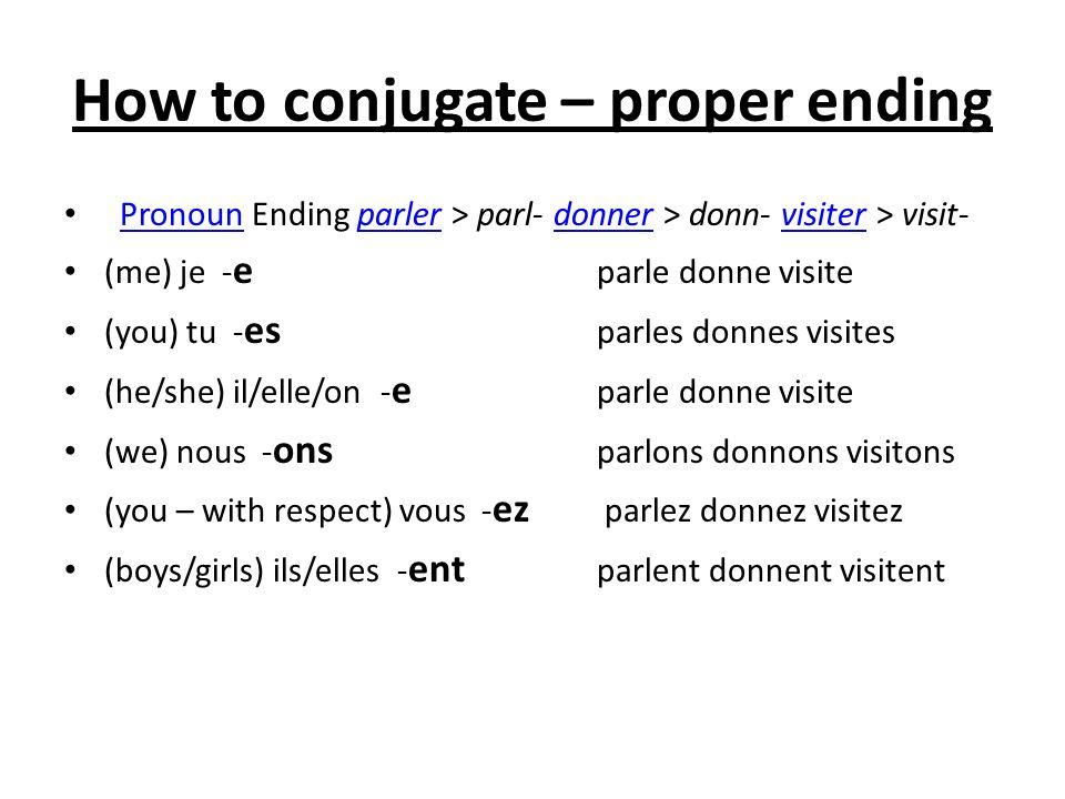 How to conjugate – proper ending Pronoun Ending parler > parl- donner > donn- visiter > visit- Pronounparlerdonnervisiter (me) je - e parle donne visi