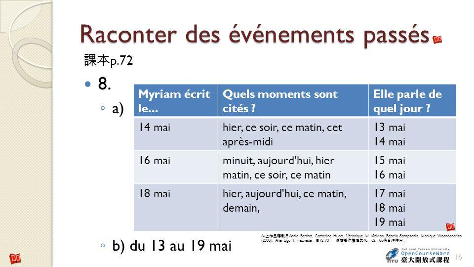 Raconter des événements passés p.72 8. a) b) du 13 au 19 mai 16 Myriam écrit le... Quels moments sont cités ? Elle parle de quel jour ? 14 maihier, ce
