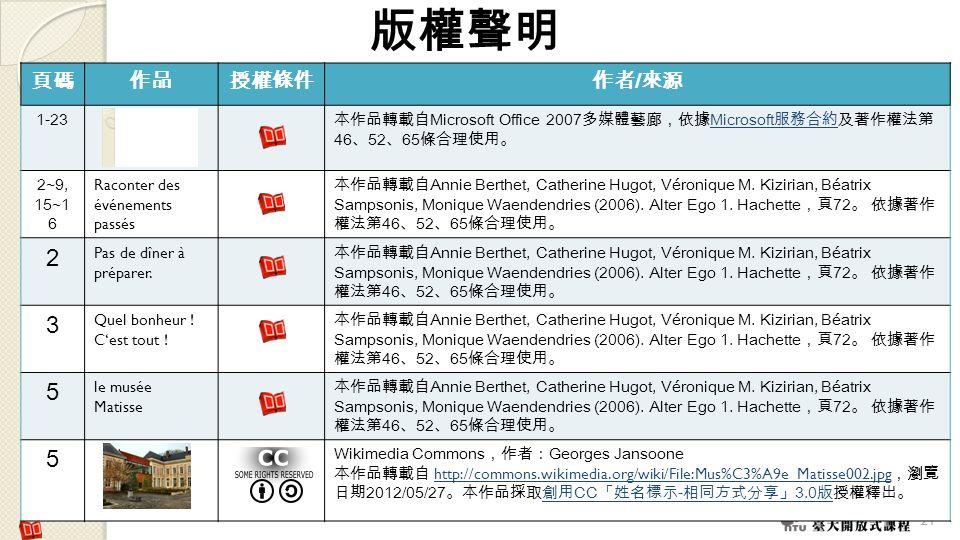 21 / 1-23 Microsoft Office 2007 Microsoft 46 52 65 Microsoft 2~9, 15~1 6 Raconter des événements passés Annie Berthet, Catherine Hugot, Véronique M. K
