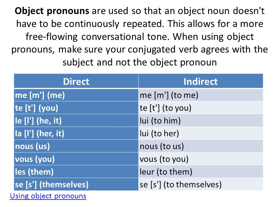 Object pronouns are used so that an object noun doesn't have to be continuously repeated. This allows for a more free-flowing conversational tone. Whe