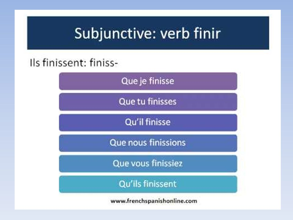 Irregular Verb Formation Faire: fass (Il faut quon fassse cela demain).