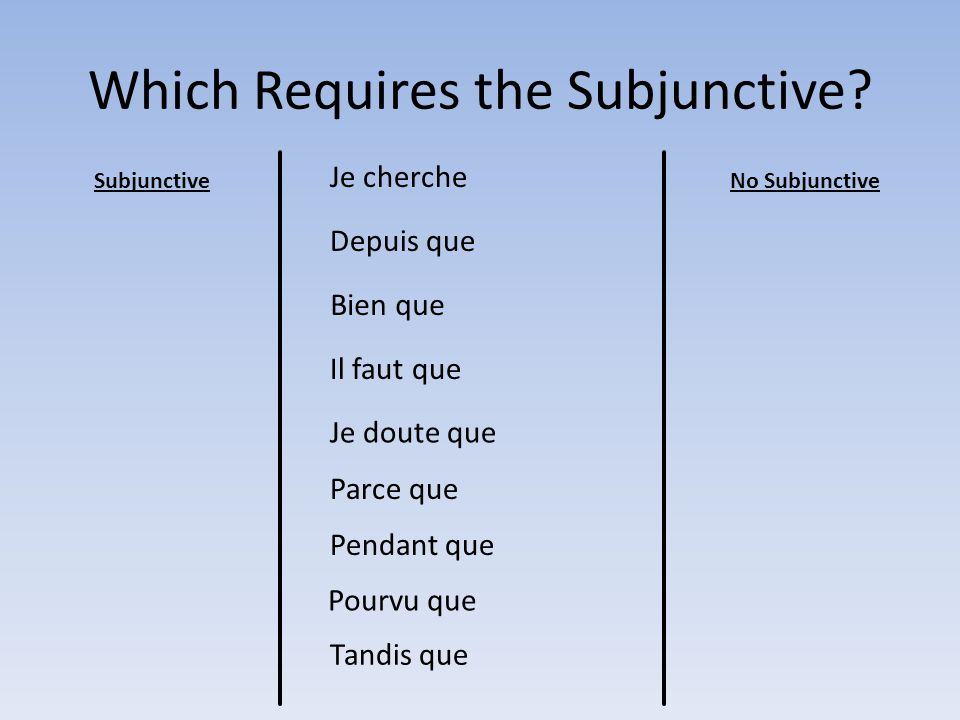 Which Requires the Subjunctive.