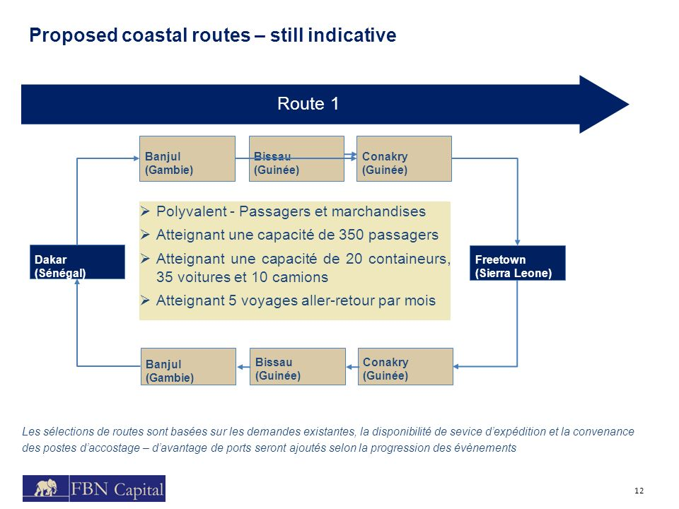Proposed coastal routes – still indicative 12 Route 1 Banjul (Gambie) Bissau (Guinée) Conakry (Guinée) Freetown (Sierra Leone) Dakar (Sénégal) Banjul