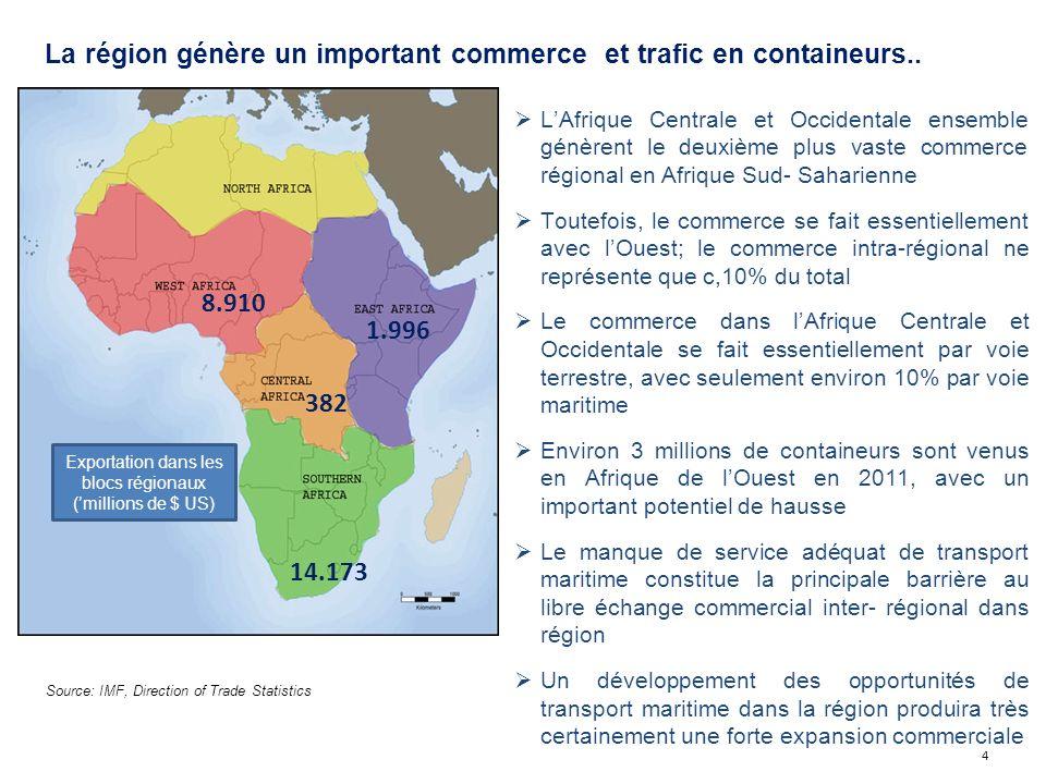 La région génère un important commerce et trafic en containeurs.. 4 8.910 382 14.173 1.996 LAfrique Centrale et Occidentale ensemble génèrent le deuxi