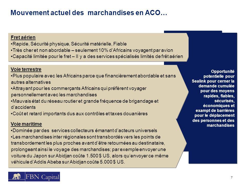 Mouvement actuel des marchandises en ACO… 7 Po Fret aérien Rapide, Sécurité physique, Sécurité matérielle, Fiable Très cher et non abordable – seuleme