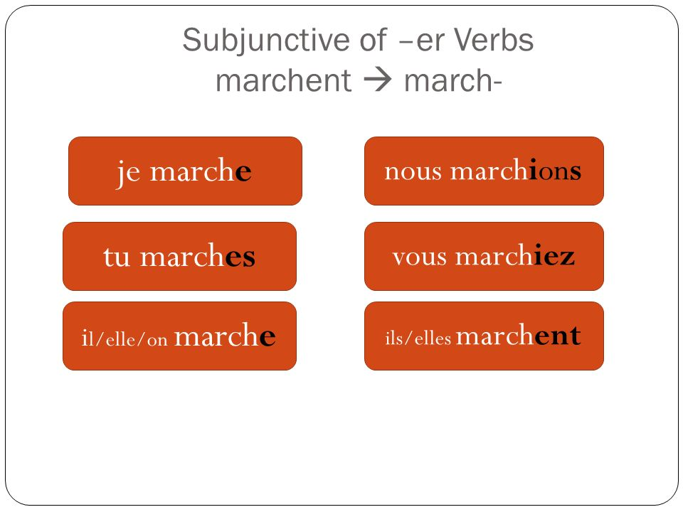 Subjunctive of –er Verbs marchent march- je marche tu marches i l/elle/on marche nous marchions vous marchiez ils/elles marchent