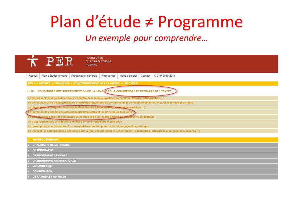 Plan détude Programme Un exemple pour comprendre…