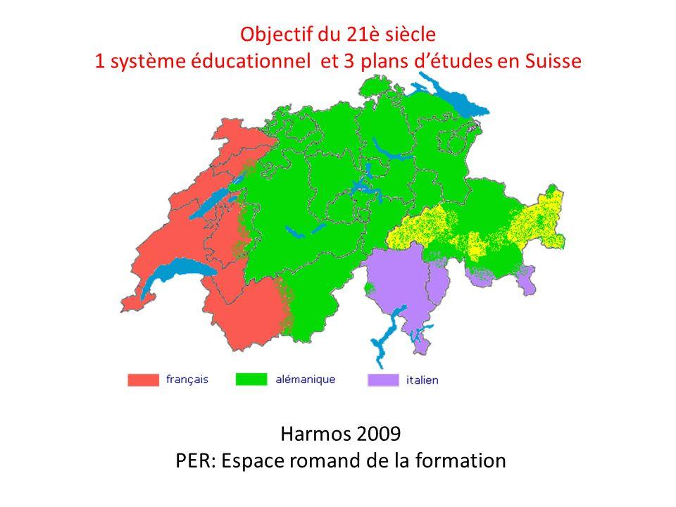 Objectif du 21è siècle 1 système éducationnel et 3 plans détudes en Suisse Harmos 2009 PER: Espace romand de la formation