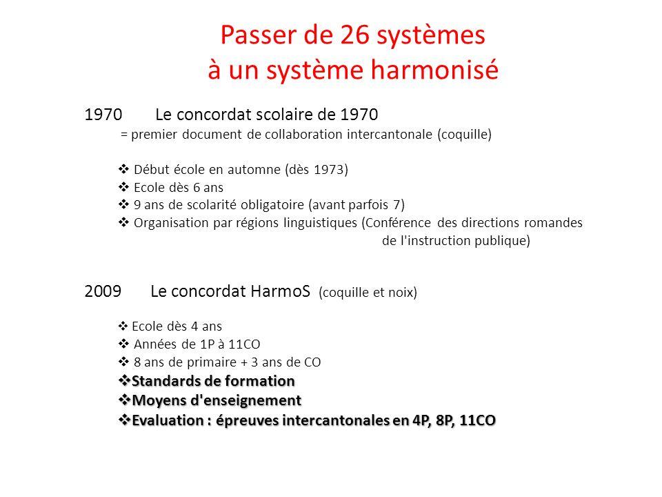 Passer de 26 systèmes à un système harmonisé 1970 Le concordat scolaire de 1970 = premier document de collaboration intercantonale (coquille) Début école en automne (dès 1973) Ecole dès 6 ans 9 ans de scolarité obligatoire (avant parfois 7) Organisation par régions linguistiques (Conférence des directions romandes de l instruction publique) 2009 Le concordat HarmoS (coquille et noix) Ecole dès 4 ans Années de 1P à 11CO 8 ans de primaire + 3 ans de CO Standards de formation Standards de formation Moyens d enseignement Moyens d enseignement Evaluation : épreuves intercantonales en 4P, 8P, 11CO Evaluation : épreuves intercantonales en 4P, 8P, 11CO